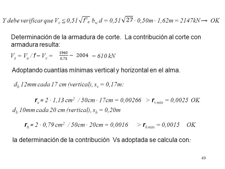 rh = 2 ∙ 0,79 cm2 / 50cm ∙ 20cm = 0,0016 > rh min = 0,0015 OK