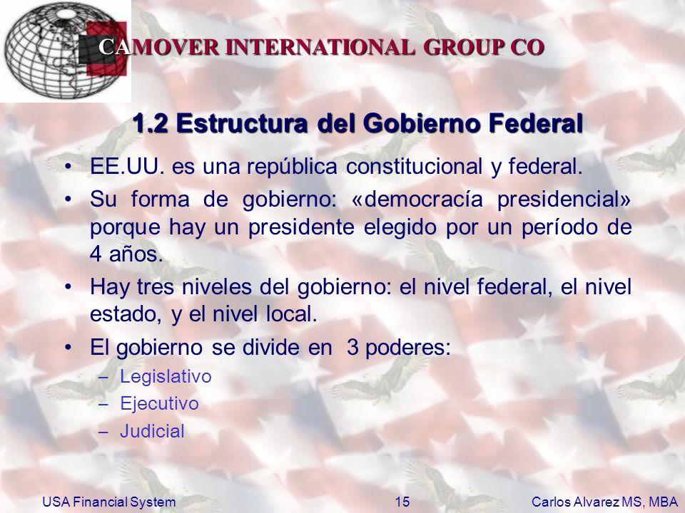 1.2 Estructura del Gobierno Federal
