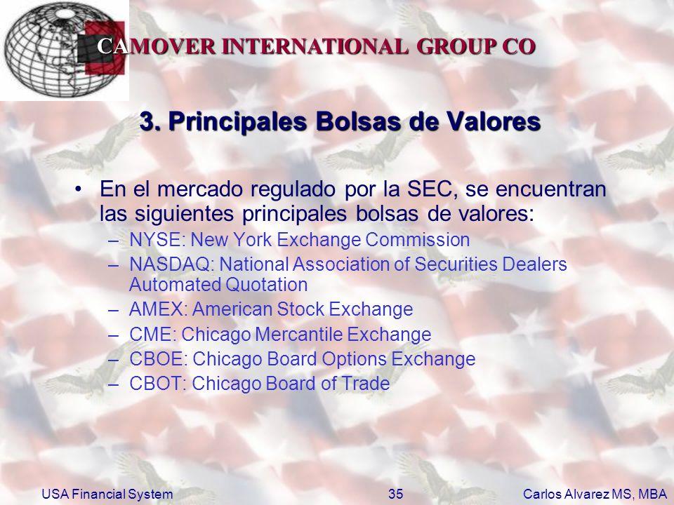 3. Principales Bolsas de Valores