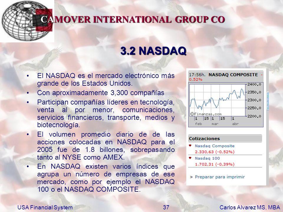 3.2 NASDAQ El NASDAQ es el mercado electrónico más grande de los Estados Unidos. Con aproximadamente 3,300 compañías.