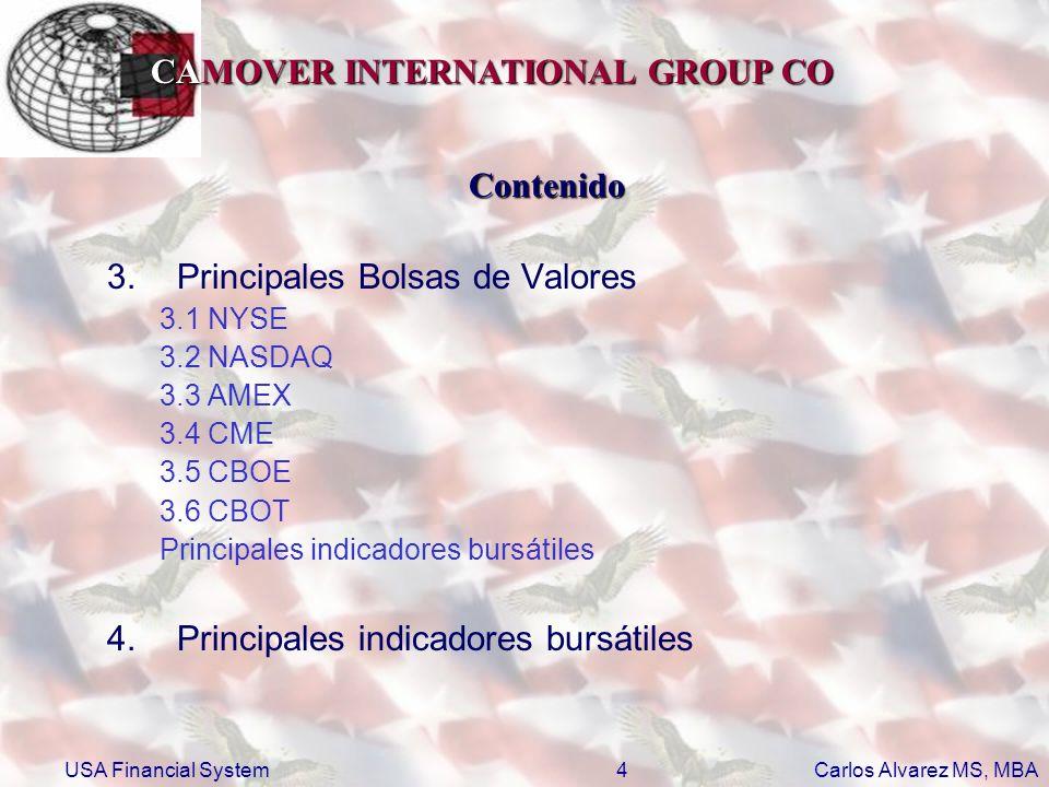 Principales Bolsas de Valores