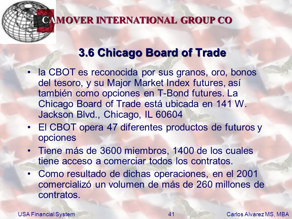 3.6 Chicago Board of Trade