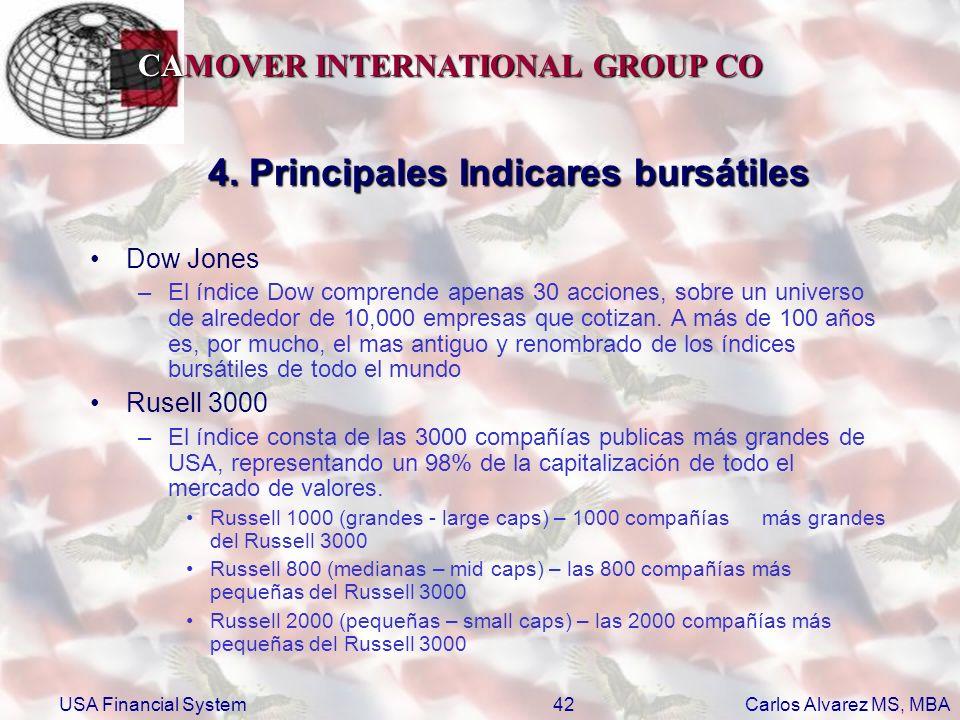4. Principales Indicares bursátiles