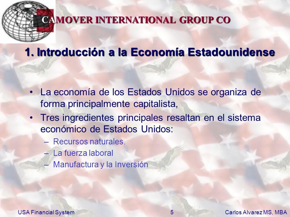 1. Introducción a la Economía Estadounidense