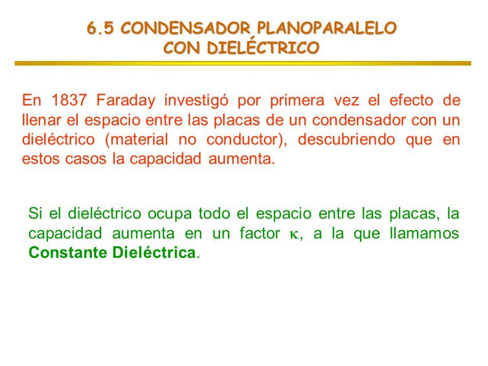 6.5 CONDENSADOR PLANOPARALELO CON DIELÉCTRICO