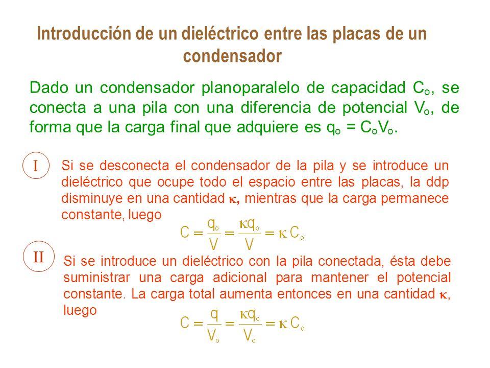Introducción de un dieléctrico entre las placas de un condensador