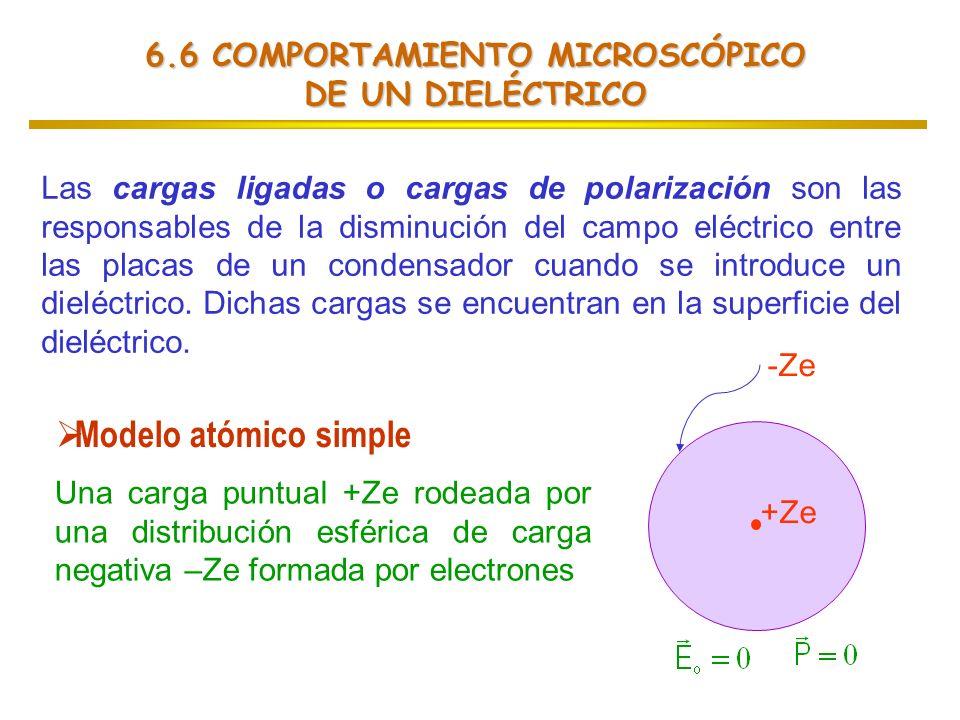 6.6 COMPORTAMIENTO MICROSCÓPICO DE UN DIELÉCTRICO