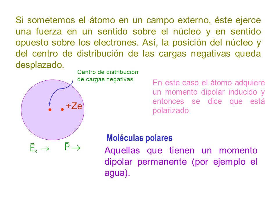 Si sometemos el átomo en un campo externo, éste ejerce una fuerza en un sentido sobre el núcleo y en sentido opuesto sobre los electrones. Así, la posición del núcleo y del centro de distribución de las cargas negativas queda desplazado.