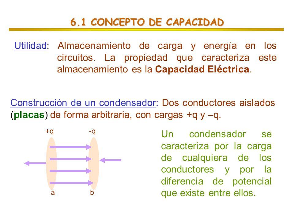 6.1 CONCEPTO DE CAPACIDAD