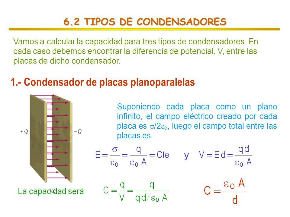 6.2 TIPOS DE CONDENSADORES