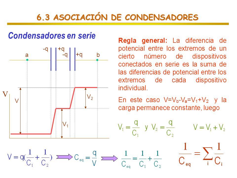 6.3 ASOCIACIÓN DE CONDENSADORES