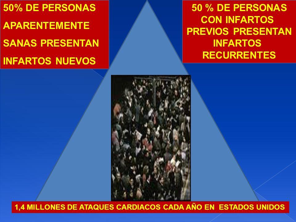 50 % DE PERSONAS CON INFARTOS PREVIOS PRESENTAN INFARTOS RECURRENTES