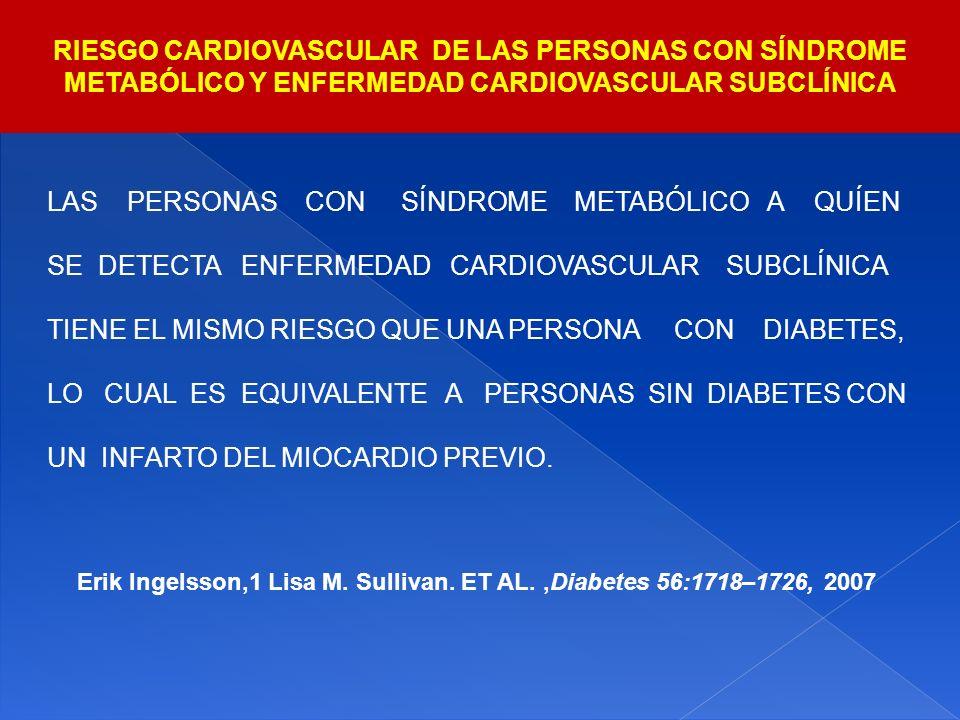 RIESGO CARDIOVASCULAR DE LAS PERSONAS CON SÍNDROME