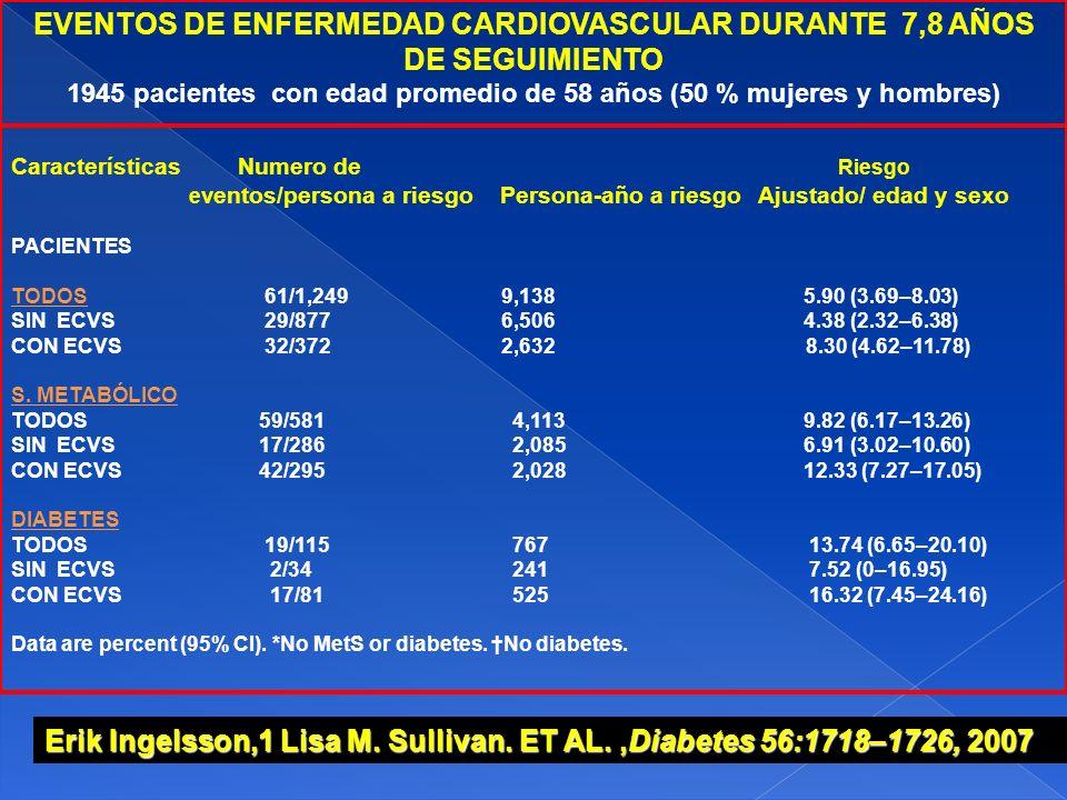 EVENTOS DE ENFERMEDAD CARDIOVASCULAR DURANTE 7,8 AÑOS DE SEGUIMIENTO