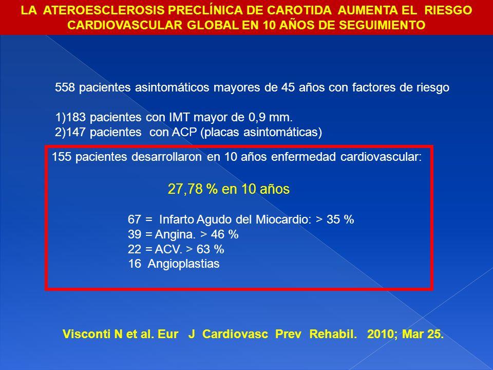 LA ATEROESCLEROSIS PRECLÍNICA DE CAROTIDA AUMENTA EL RIESGO CARDIOVASCULAR GLOBAL EN 10 AÑOS DE SEGUIMIENTO