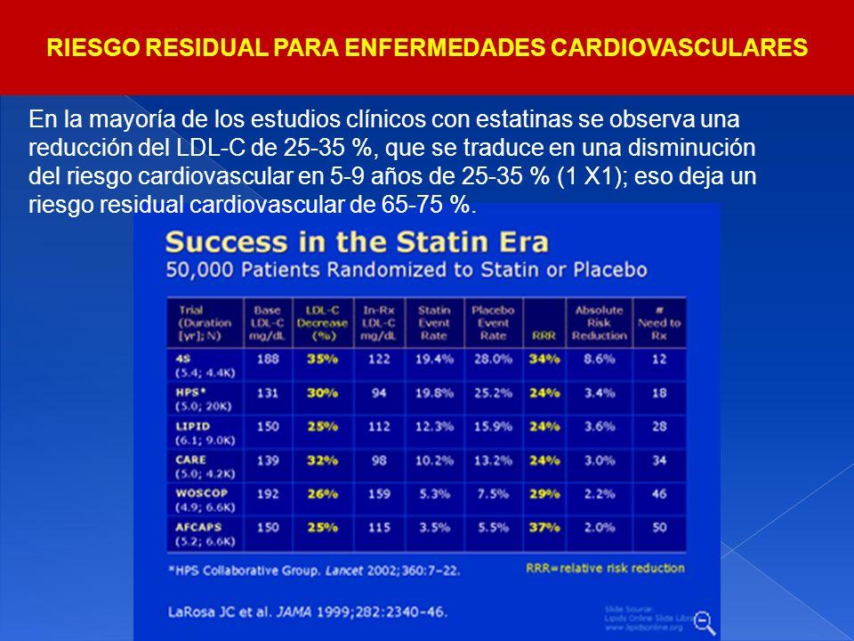 RIESGO RESIDUAL PARA ENFERMEDADES CARDIOVASCULARES