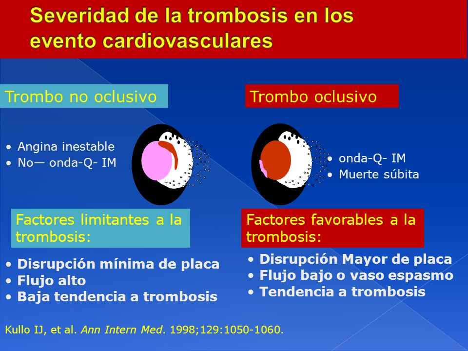 Severidad de la trombosis en los evento cardiovasculares
