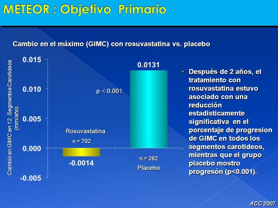 Cambio en GIMC en 12 Segmentos Carotideos (mm/año)