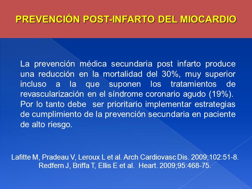 PREVENCIÓN POST-INFARTO DEL MIOCARDIO