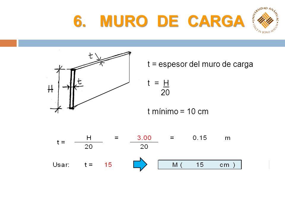 6. MURO DE CARGA t = espesor del muro de carga t = H 20