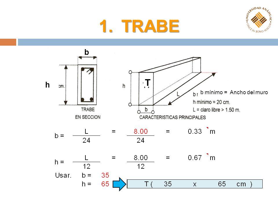 TRABE T b h b mínimo = Ancho del muro