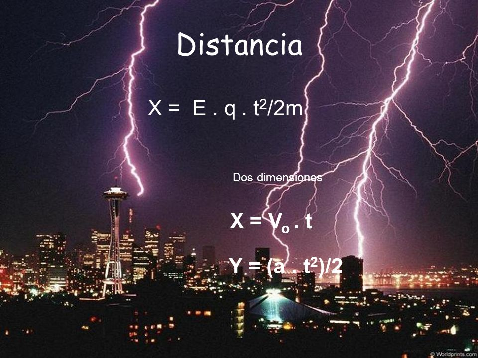 Distancia X = E . q . t2/2m Dos dimensiones X = Vo . t Y = (a . t2)/2