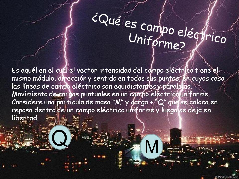 ¿Qué es campo eléctrico Uniforme