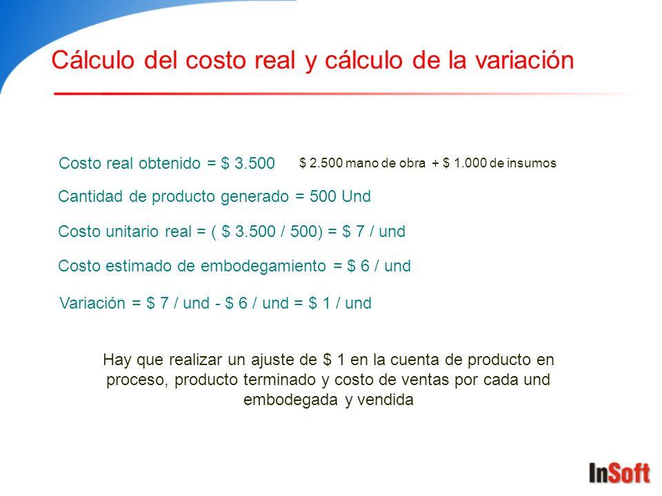 Cálculo del costo real y cálculo de la variación