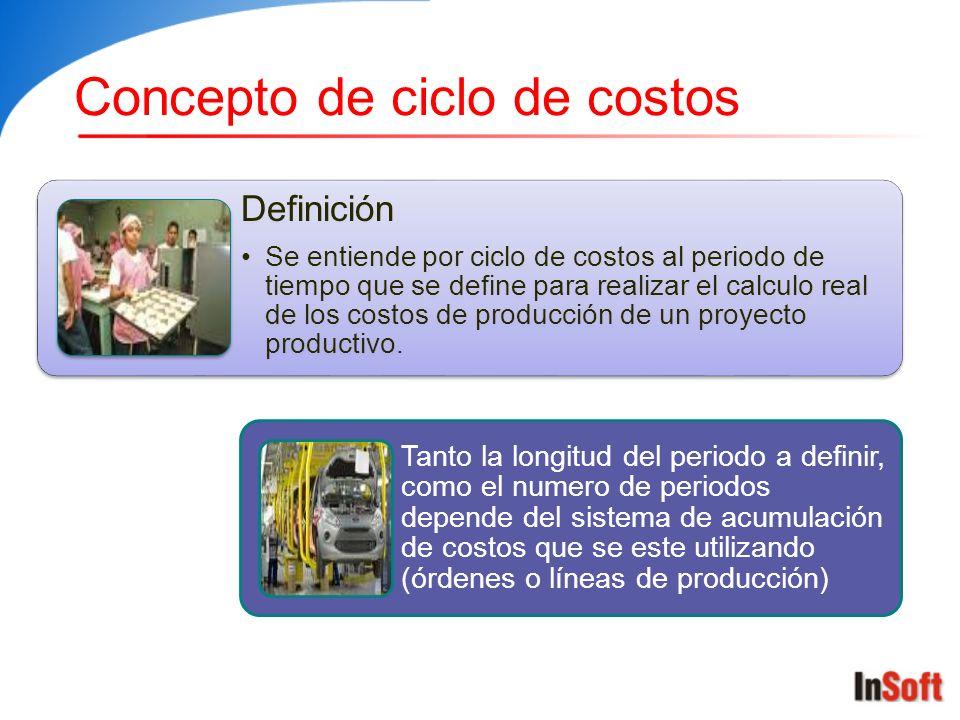 Concepto de ciclo de costos