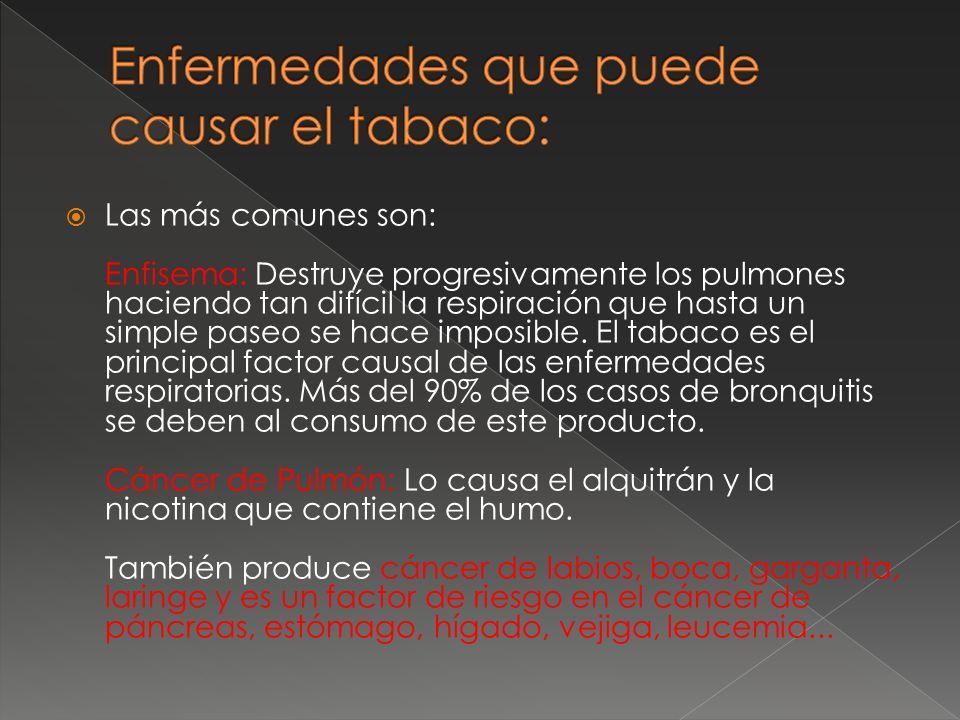 Enfermedades que puede causar el tabaco: