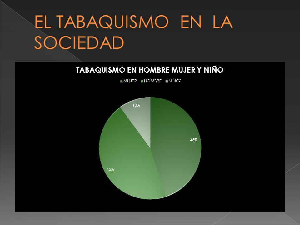 EL TABAQUISMO EN LA SOCIEDAD