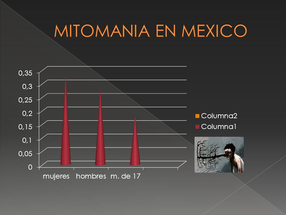 MITOMANIA EN MEXICO