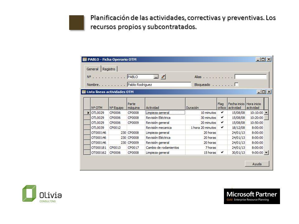 Planificación de las actividades, correctivas y preventivas