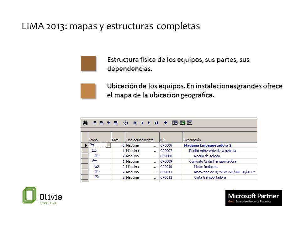 LIMA 2013: mapas y estructuras completas