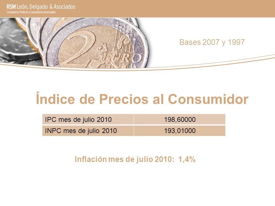 Inflación mes de julio 2010: 1,4%