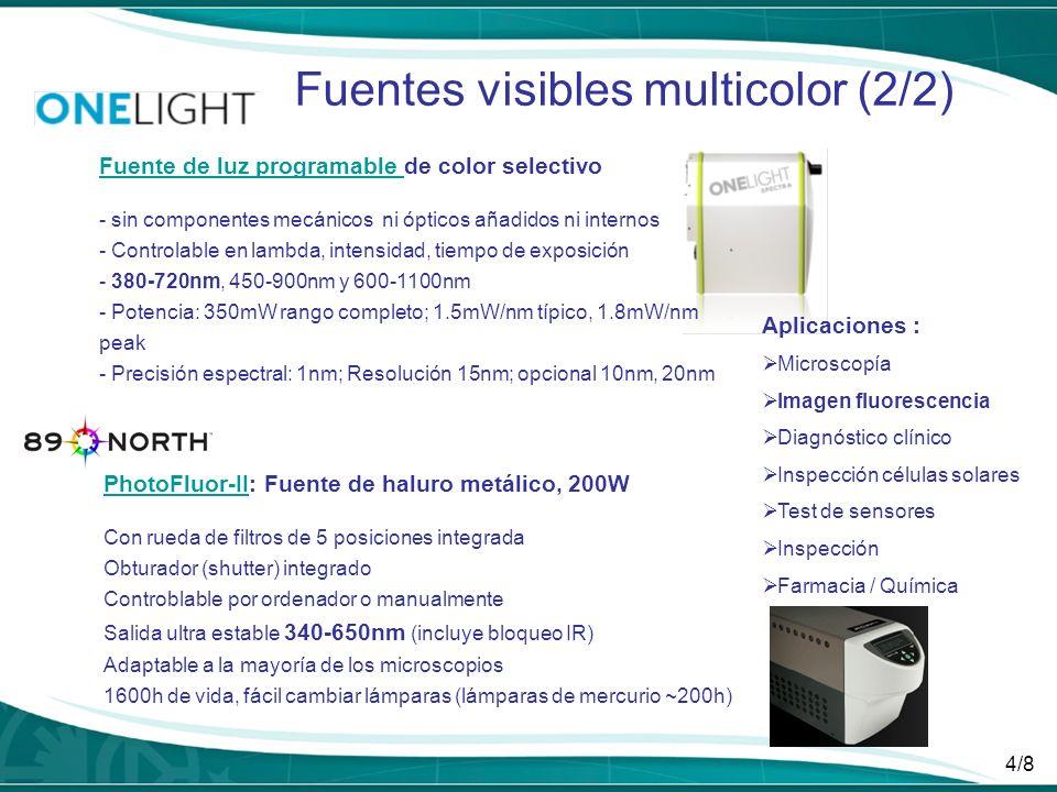 Fuentes visibles multicolor (2/2)