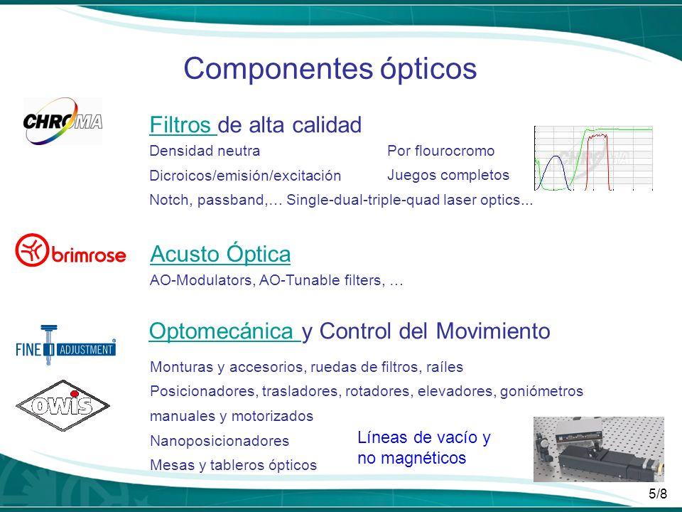 Componentes ópticos Filtros de alta calidad Acusto Óptica