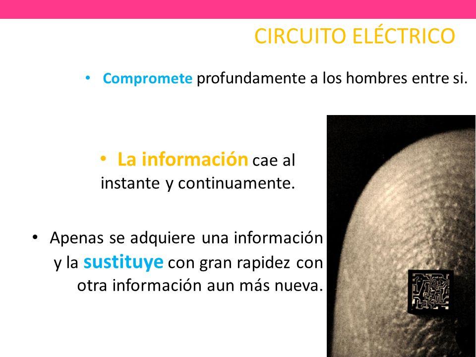 Circuito eléctrico La información cae al instante y continuamente.