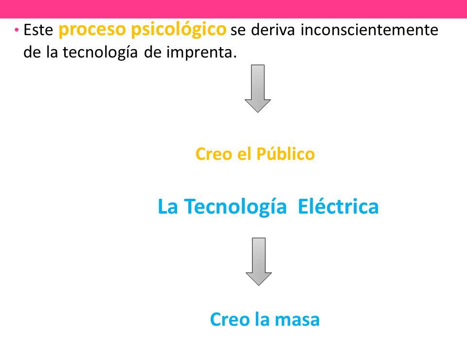 La Tecnología Eléctrica