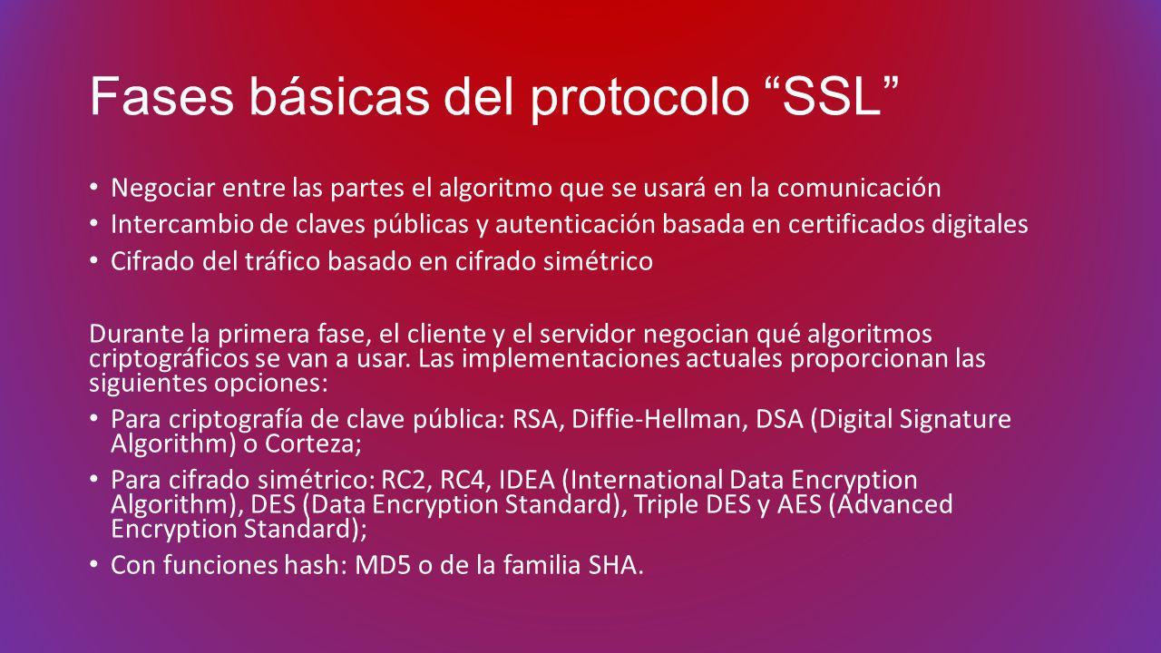 Fases básicas del protocolo SSL