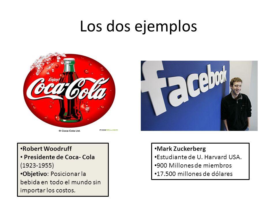 Los dos ejemplos Robert Woodruff Presidente de Coca- Cola (1923-1955)