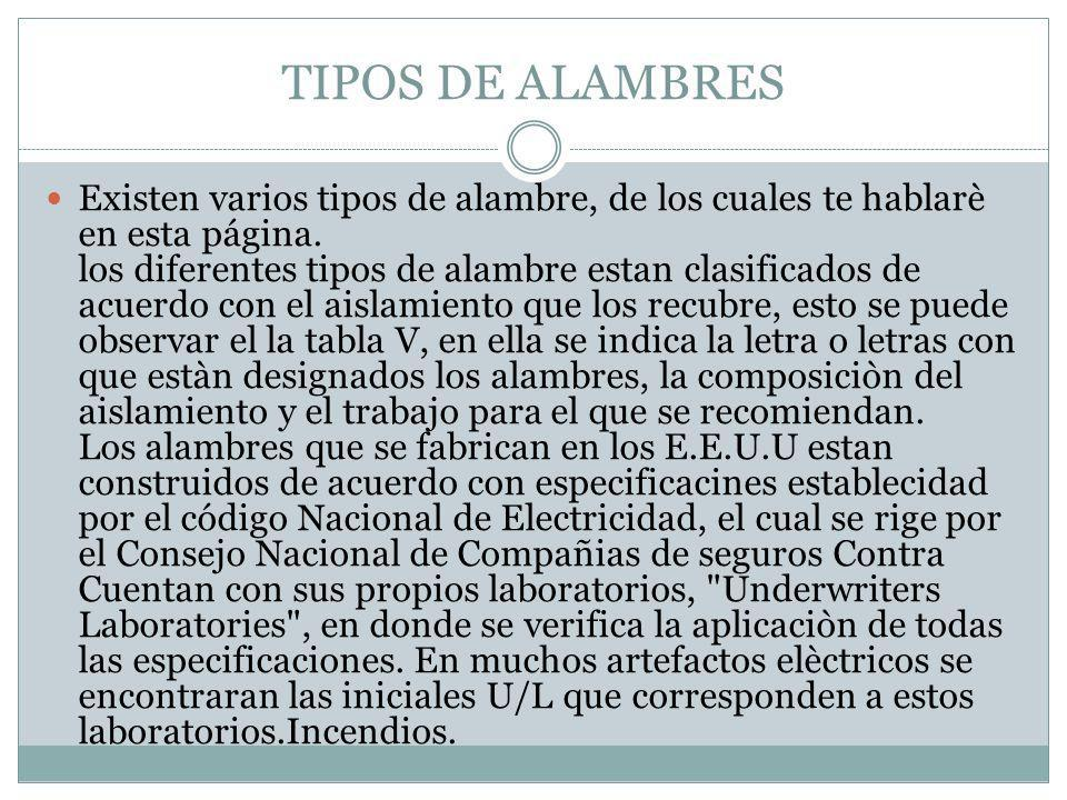 TIPOS DE ALAMBRES