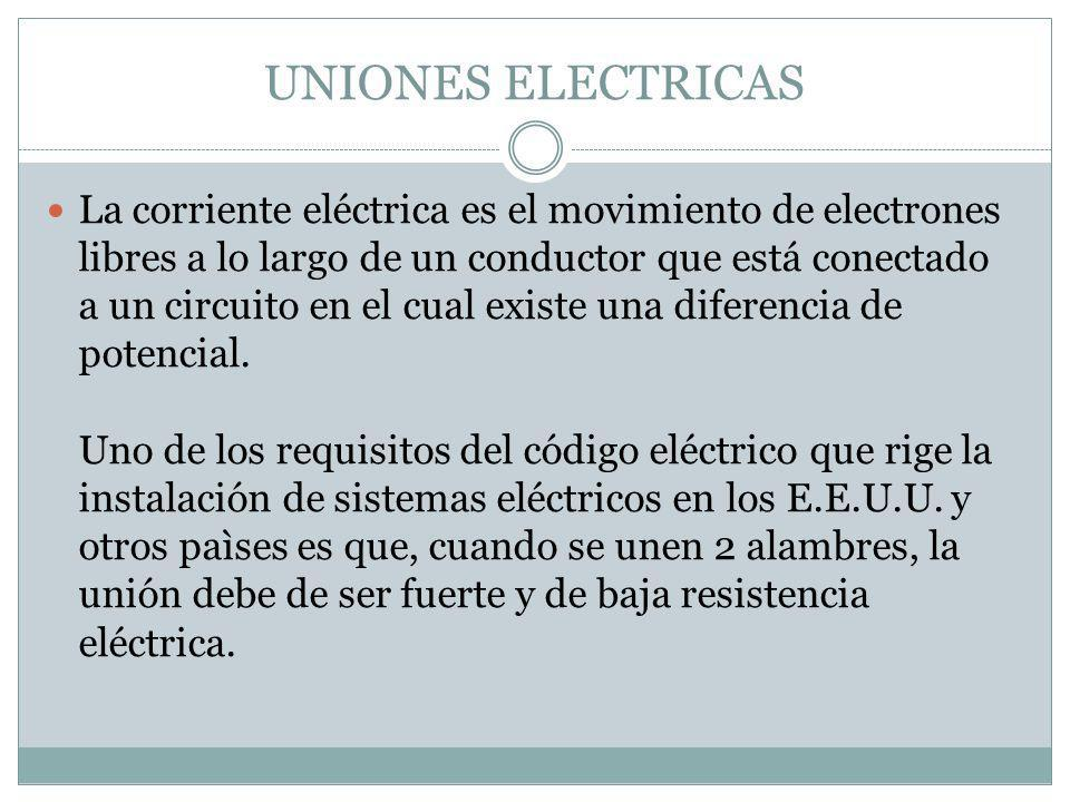 UNIONES ELECTRICAS
