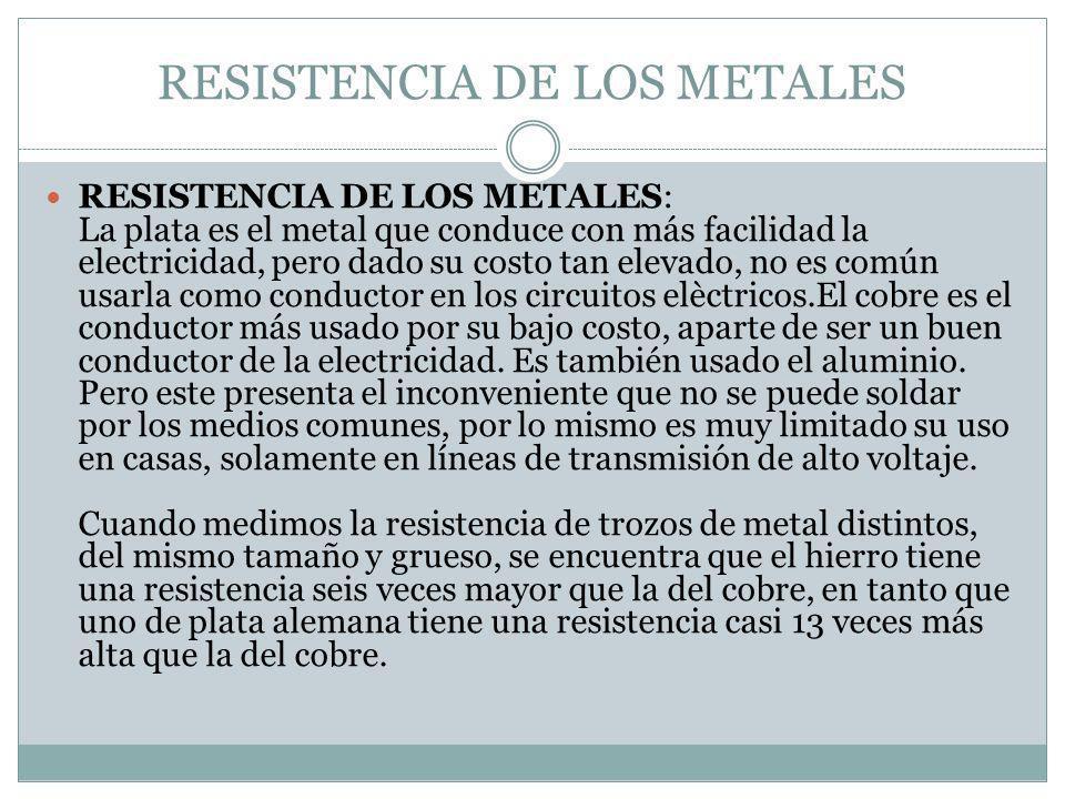 RESISTENCIA DE LOS METALES