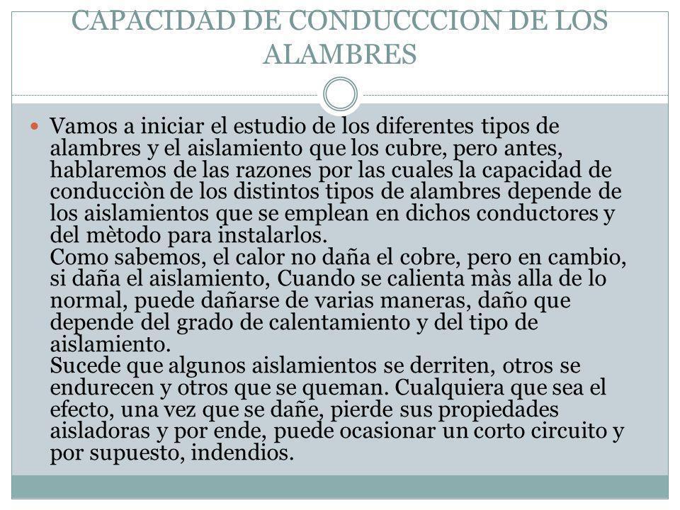 CAPACIDAD DE CONDUCCCION DE LOS ALAMBRES