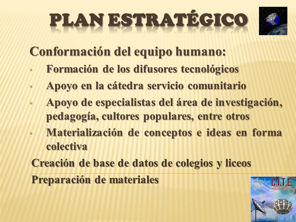 Plan estratégico Conformación del equipo humano: