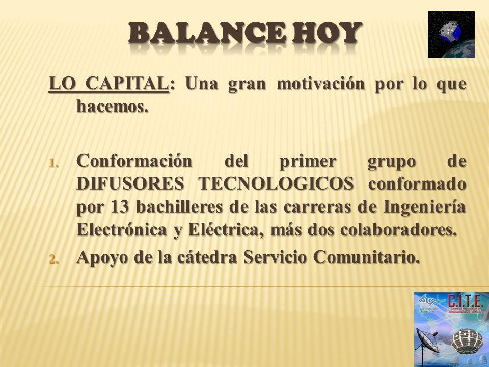 Balance hoy LO CAPITAL: Una gran motivación por lo que hacemos.