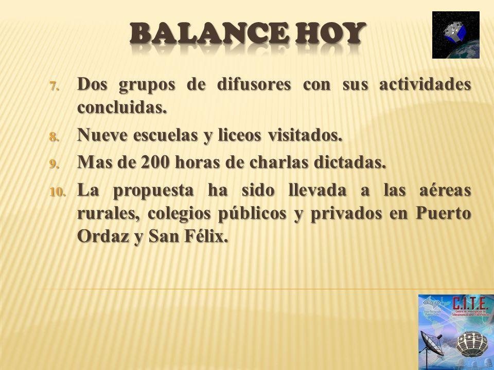 Balance hoy Dos grupos de difusores con sus actividades concluidas.