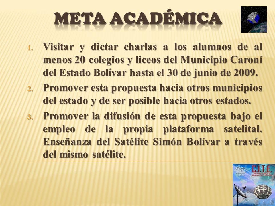Meta académica