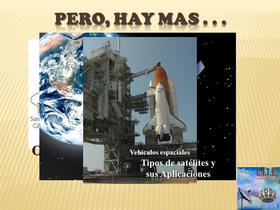 Tipos de satélites y sus Aplicaciones